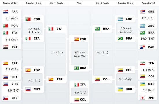 fifa-tour-final-1.jpg
